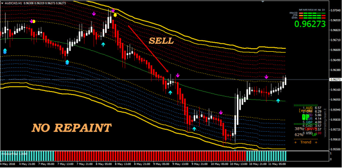 Composite indicator forex signal fxdd review forex peace army exential dubai