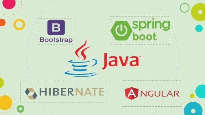 rajvi_3031 : I will create web app with java, spring mvc, hibernate,  angular, angularjs for $5 on www fiverr com