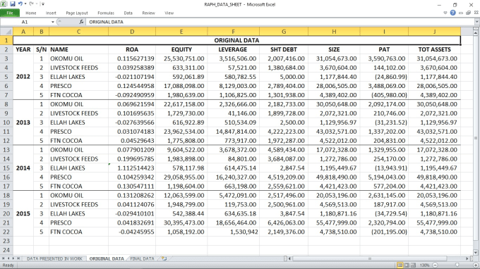 Accurately Enter Data Into Ms Excel Sheet And Google Spreadsheets