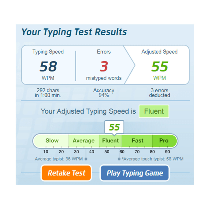 itsmekuyanikol : I will manual entry, typing job, 60 to 70 wpm for $5 on  www fiverr com