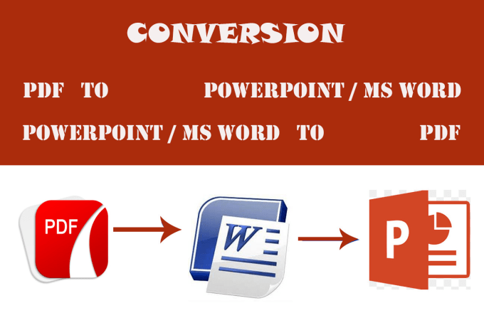 convert pdf to powerpoint,convert pdf to ppt, ms word