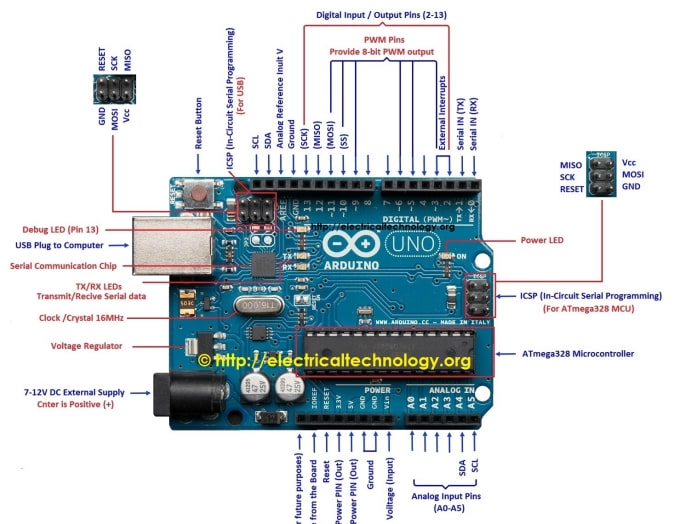 mahen6513 : I will help you in your arduino projects c, arduino ide for $10  on www fiverr com