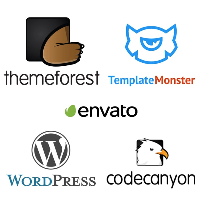 Install template monster wordpress theme and setup like demo by entimo.