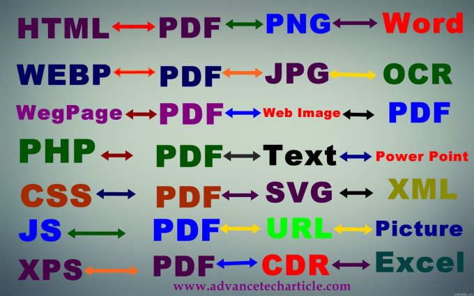 convert html, webp,xps, webpage, ocr, ms office into PDF or jpg, png