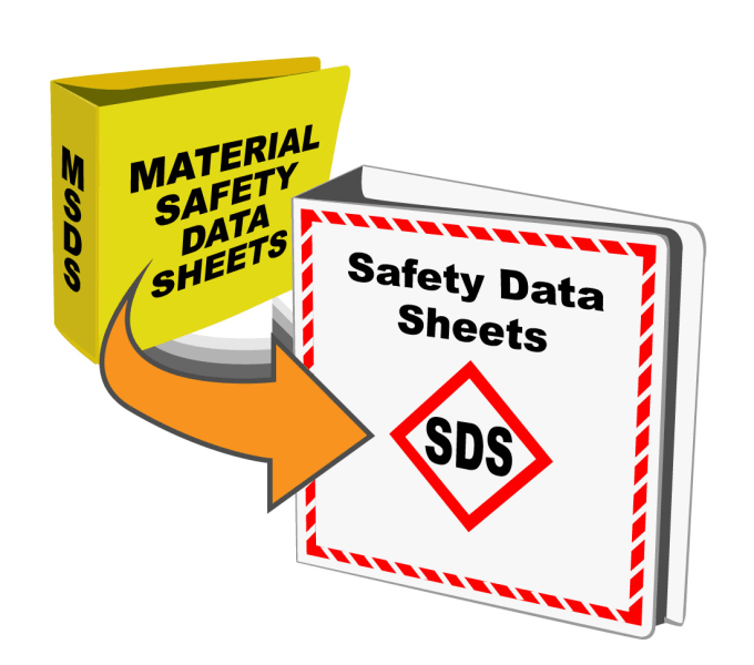 write msds and tds
