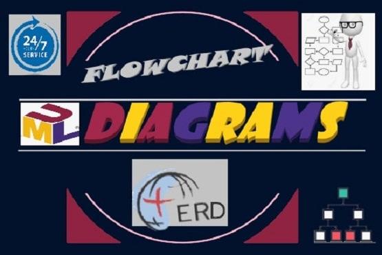 Do any software engineering task flowchart uml diagrams ...