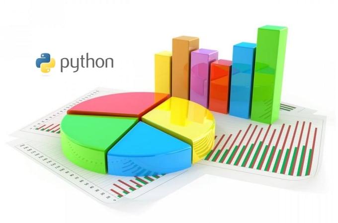 do data analysis using pandas, openpyxl and numpy