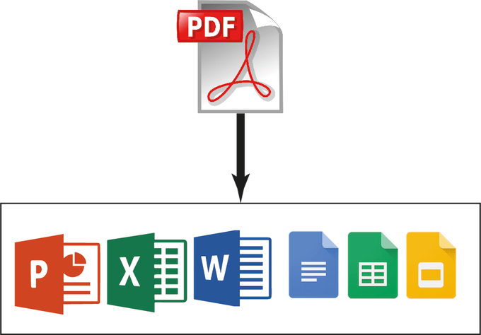 flawlessly convert your pdf file to an editable word document