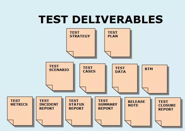 margesh : I will help you with test plan, test cases for windows and web  application for $30 on www fiverr com