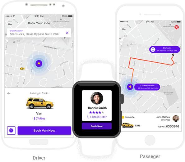 basiqabbasi : I will develop online cab taxi app like uber lyft careem ola  for $900 on www fiverr com