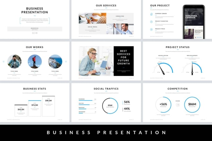 how to prepare a business presentation