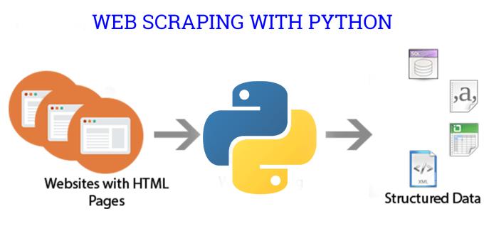 create a scraper in python