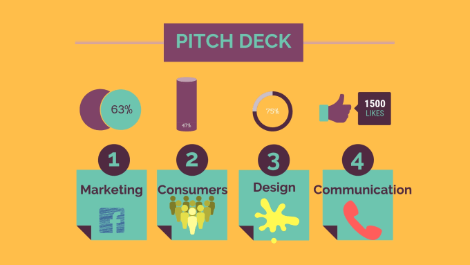 design a winning pitch deck presentation training course by