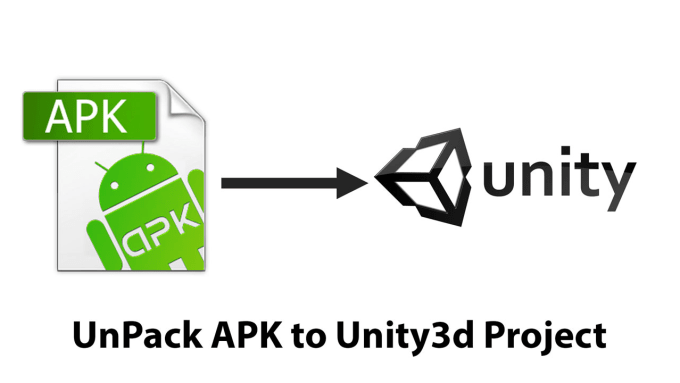 decompile apk to unity3d project for you