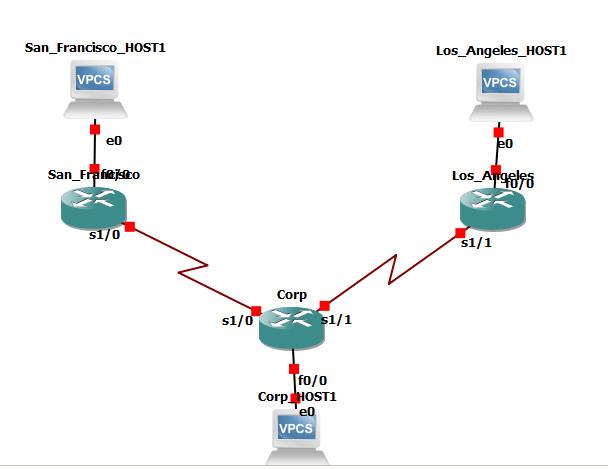 subnetting ipv6