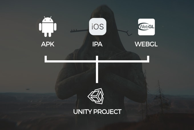 decompile apk,ipa webgl to unity project
