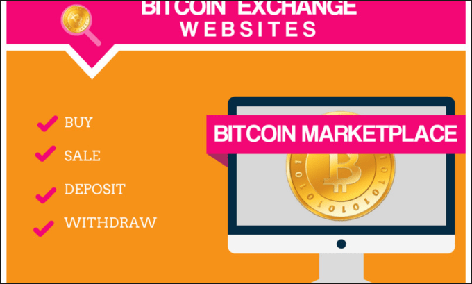 how to build a cryptocurrency exchange website