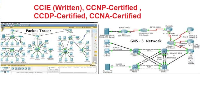 Ccnp Labs Gns3