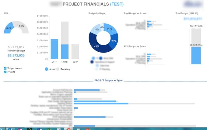 help you creating amazing smartsheet dashboards portals