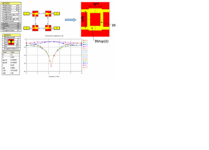 design antennas on hfss and cst and rendering 3d model