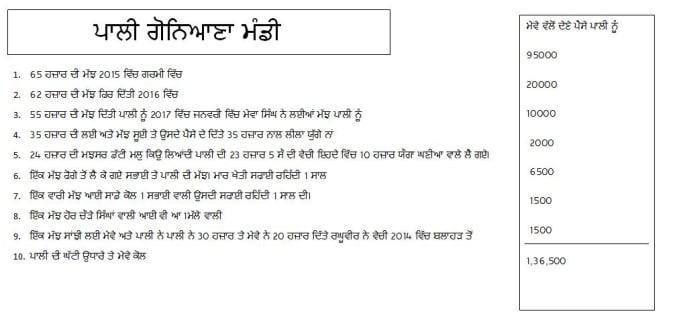 taranjeetgrover : I will do any data entry work in english and punjabi  perfectly for $5 on www fiverr com