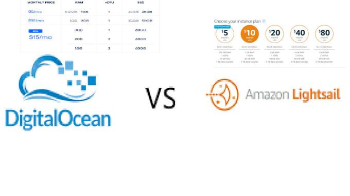 setup websites on digital ocean or light sail as well SSL