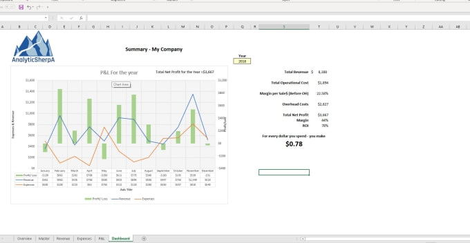 Send You 3 Useful Excel Templates For Your Business By Dgiancoli