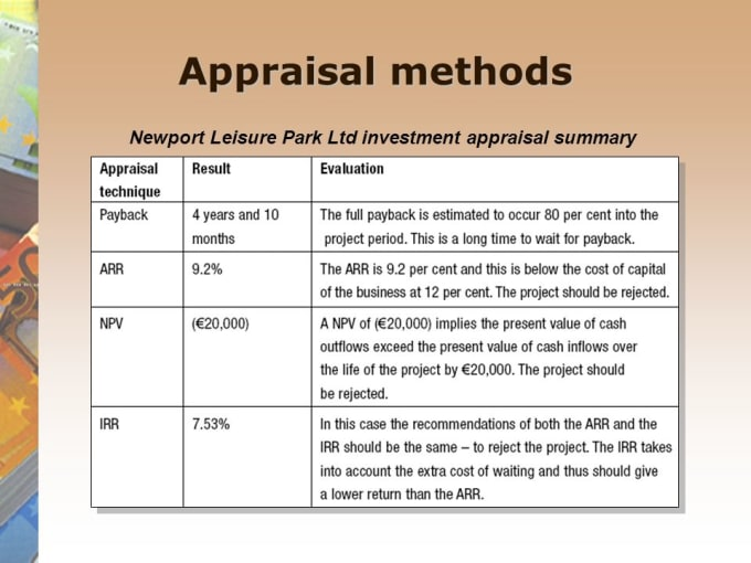 Npv approach to investment appraisal report batamindo investment cakrawala pterodactyl