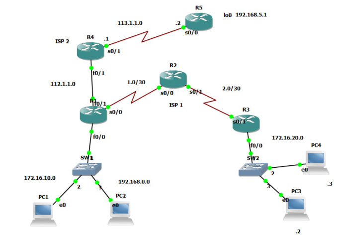 ansari_321 : I will configure ccna, ccnp labs in gns3 for $10 on  www fiverr com