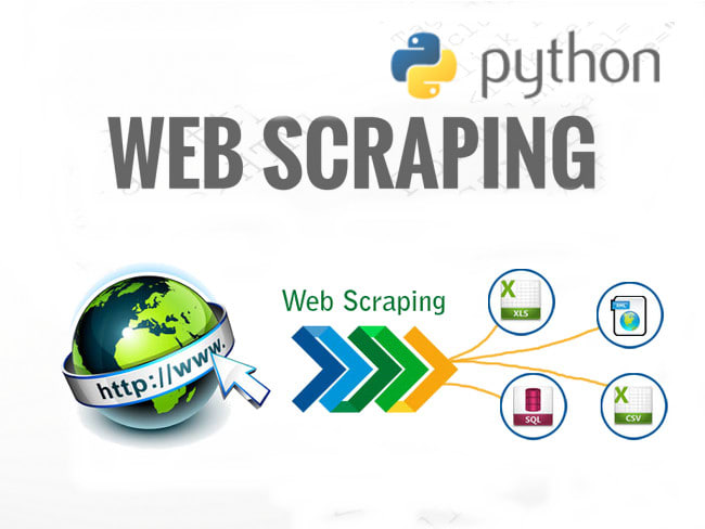 do data extraction and web scraping