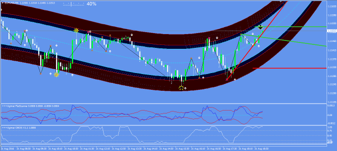 give you a high accuracy forex indicator scalping system