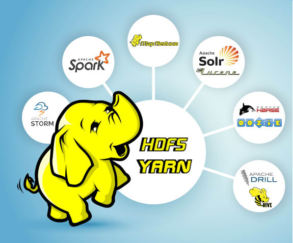 muhammadyaqu138 : I will do hadoop framework hive pig map reduce mahout  maven for $10 on www fiverr com