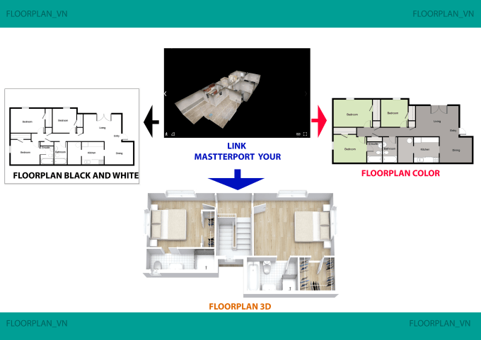 Create floor plan by link matter port