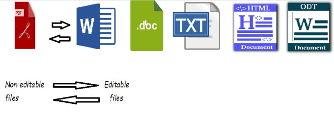 thetimelyseller : I will convert pdf to doc docx HTML txt odt and vice  versa for $5 on www fiverr com