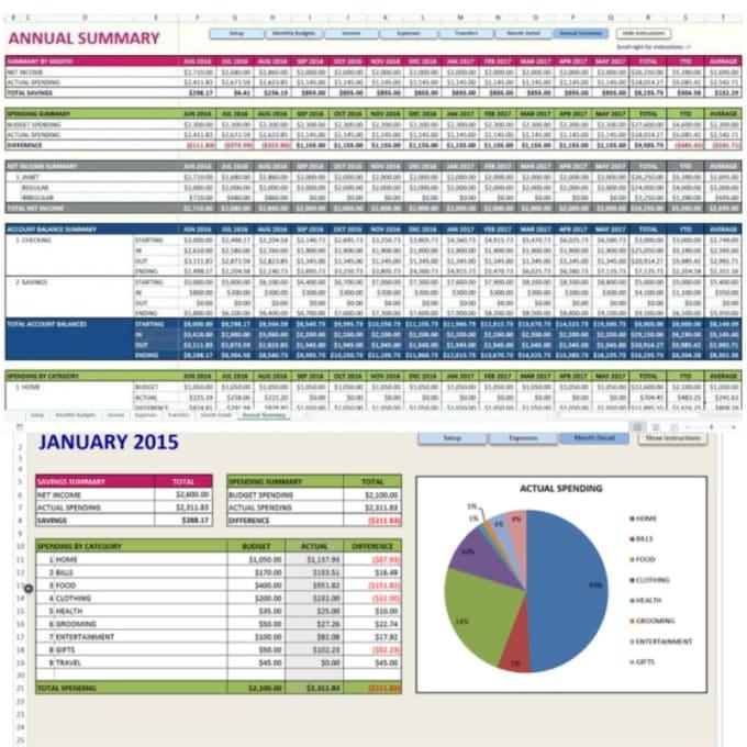 create a custom excel spreadsheet, formulas, functions, charts etc