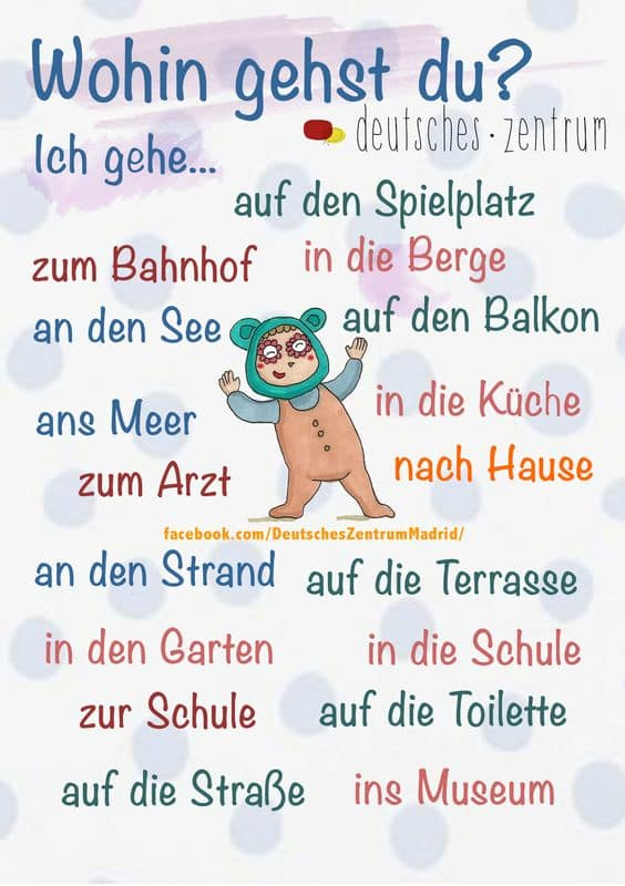 write sample letters 0f deutsch a1 for you to practice for test