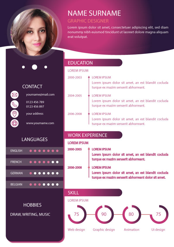 design professional resume, CV and cover letter