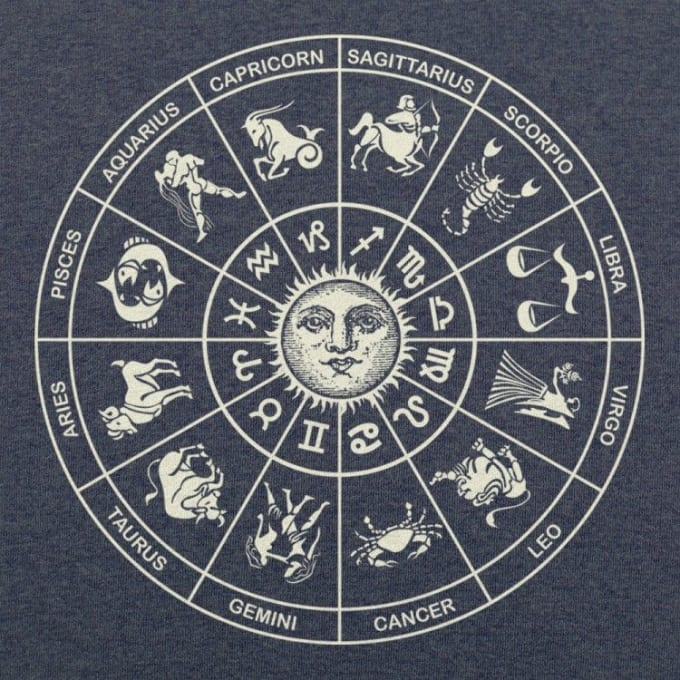 yautjathegod : I will create a natal chart interpretation report for $50 on  www fiverr com