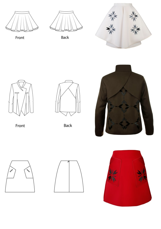 how to make prototype for clothing clothing prototype manufacturers