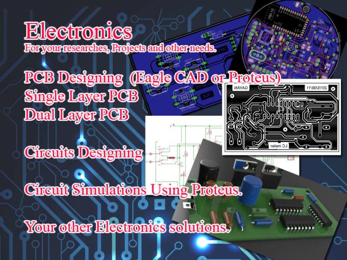 designing your circuit and pcb design