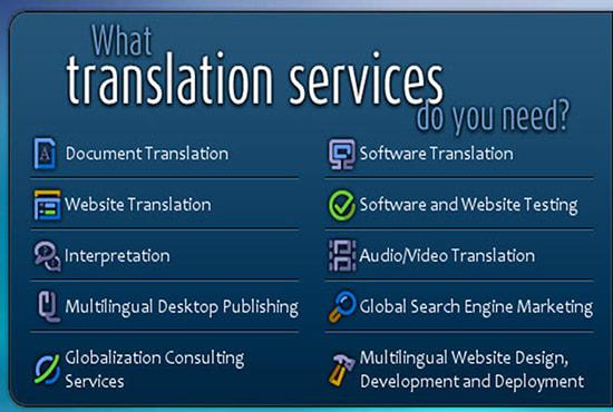 english to urdu audio translation software