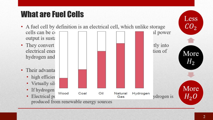 chemcode : I will introduction to fuel cell and hydrogen technology for $20  on www fiverr com