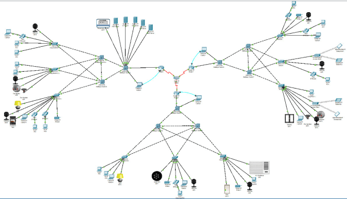 do network simulation through cisco packet tracer or gns3