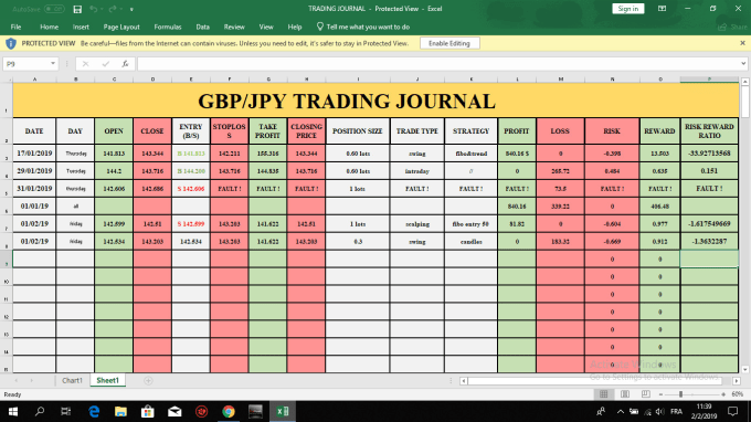 Free Excel Trading Journal - Trading Tech and Tools - blogger.com Forex Trading Forum