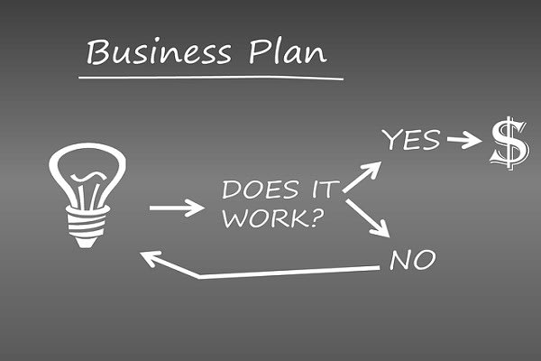 do business plan, crafts education wholesale or retail goods
