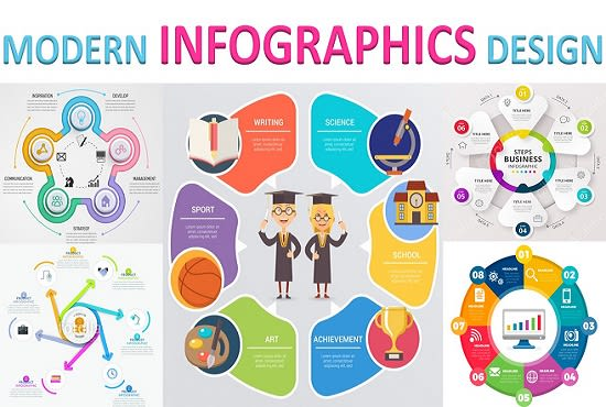 Design Professional Infographics Flow Chart And Diagrams