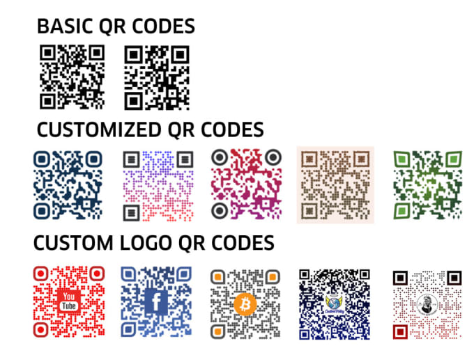 Make A Personalized And Trackable Qr Code For You