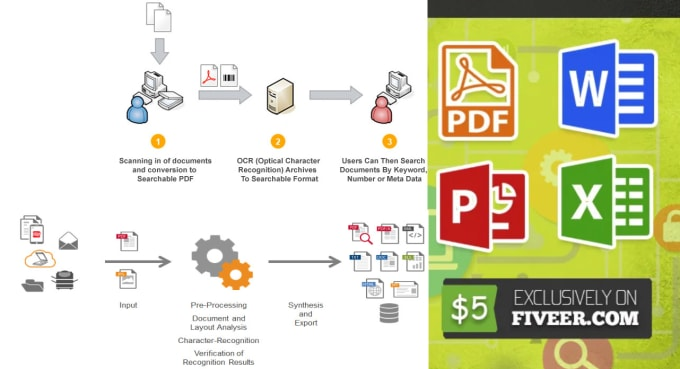 convert PDF to word using ocr engine tech with correction