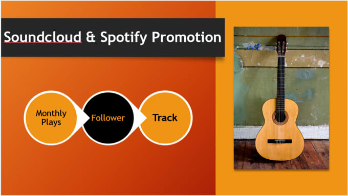 soundcloud or spotify promotion