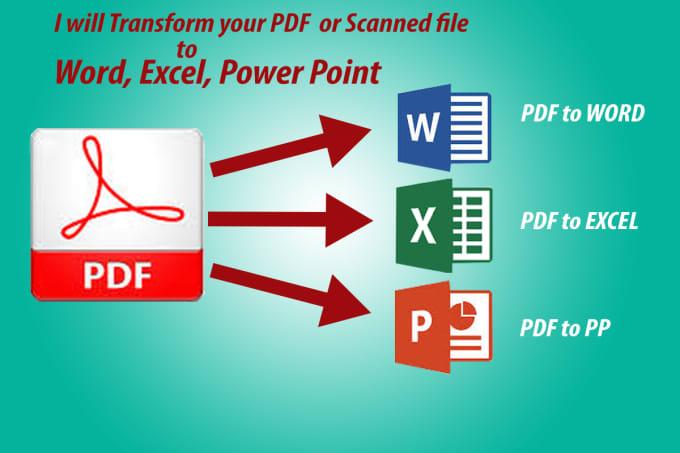 Transform Pdf To Word